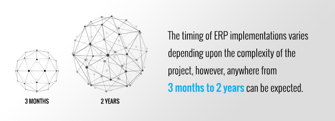 The timing of ERP implementation varies depending on project complexity