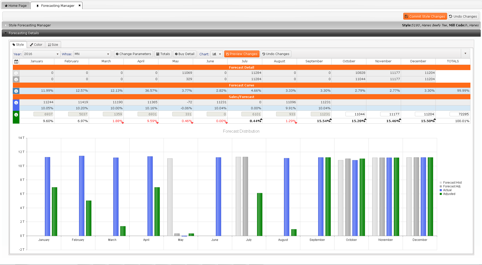 Forecast Manager on FDM4 V15 Web-based ERP