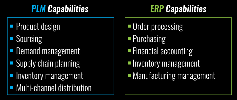 PLM and ERP capabilities comparison chart