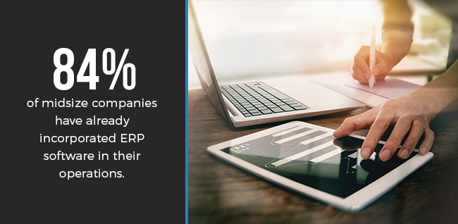 Eighty four percent of mid size companies already have an erp
