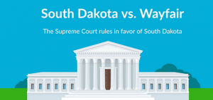 Graphic for South Dakota vs Wayfair