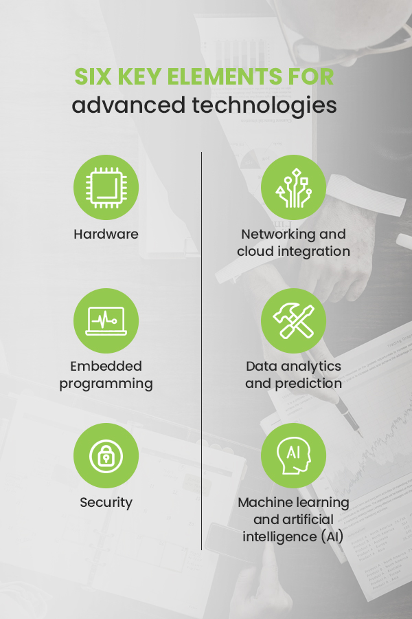 List of Six Key Elements for Advanced Technologies Infographic